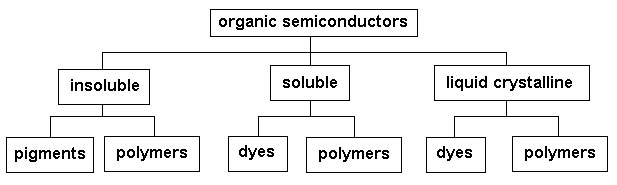 diagram_teknologi_OPV.jpg