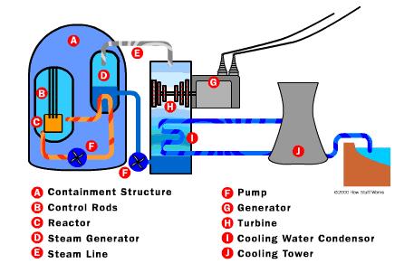 reaktor_nuklir.png